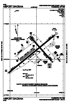 Dutchess County Airport (POU) diagram