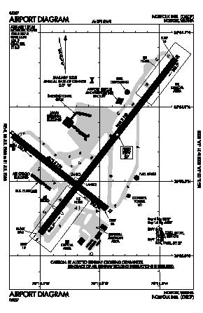 Norfolk International Airport (ORF) diagram