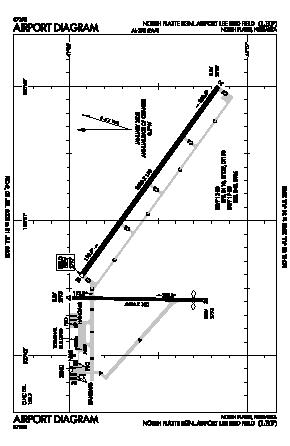 North Platte Regional Airport Lee Bird Field Airport (LBF) diagram