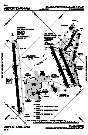 Metropolitan Oakland International Airport (OAK) diagram