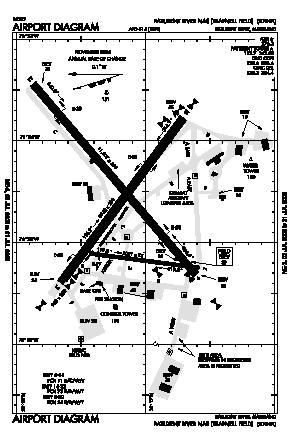 Patuxent River Nas/trapnell Field/ Airport (NHK) diagram