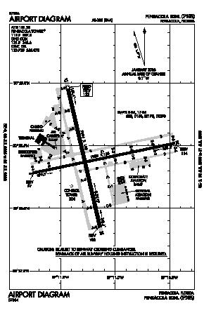 Pensacola Gulf Coast Regional Airport (PNS) diagram