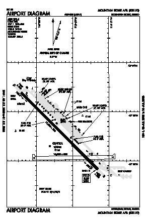 Mountain Home Afb Airport (MUO) diagram