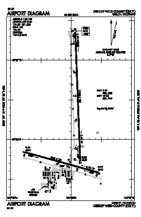 Greeley-weld County Airport (GXY) diagram