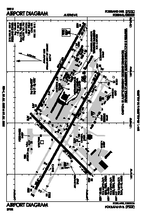 Portland International Airport (PDX) diagram