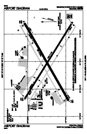 Roberts Field Airport (RDM) diagram
