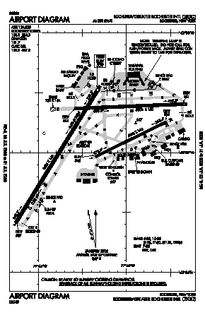 Greater Rochester International Airport (ROC) diagram