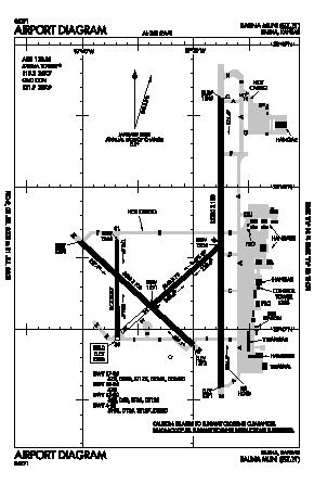 Salina Regional Airport (SLN) diagram