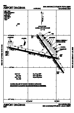 Stinson Municipal Airport (SSF) diagram