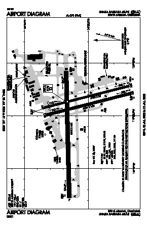 Santa Barbara Municipal Airport (SBA) diagram