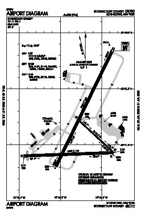Schenectady County Airport (SCH) diagram