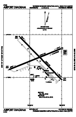 Western Nebraska Rgnl/william B. Heilig Fi Airport (BFF) diagram