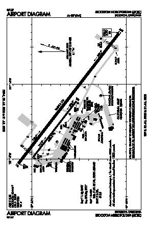 Stockton Metropolitan Airport (SCK) diagram
