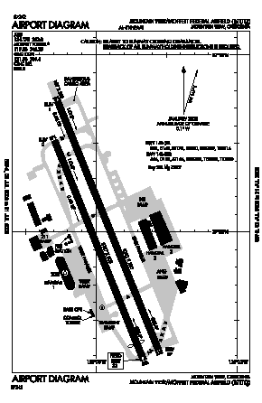 Moffett Federal Afld Airport (NUQ) diagram