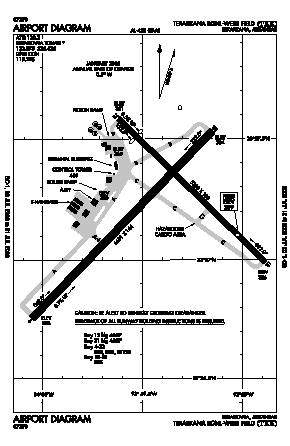 Texarkana Rgnl-webb Field Airport (TXK) diagram