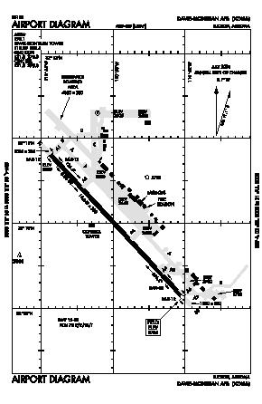 Davis Monthan Afb Airport (DMA) diagram
