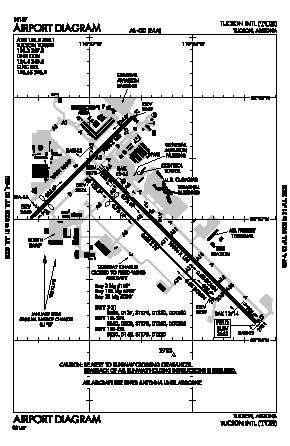 Tucson International Airport (TUS) diagram