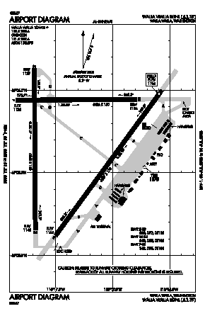 Walla Walla Regional Airport (ALW) diagram
