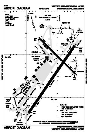 Westover Arb/metropolitan Airport (CEF) diagram