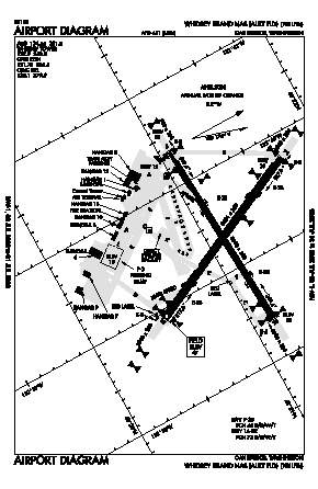 Whidbey Island Nas /ault Field/ Airport (NUW) diagram