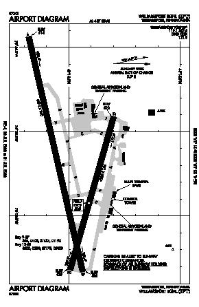 Williamsport Regional Airport (IPT) diagram
