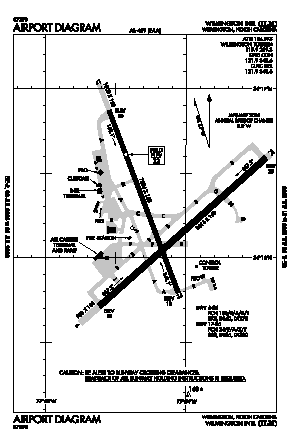 Wilmington International Airport (ILM) diagram