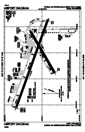 Yakima Air Terminal/mcallister Field Airport (YKM) diagram