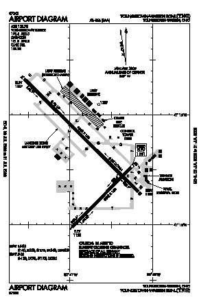 Youngstown-warren Regional Airport (YNG) diagram