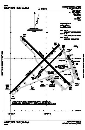 Tri-cities Airport (PSC) diagram