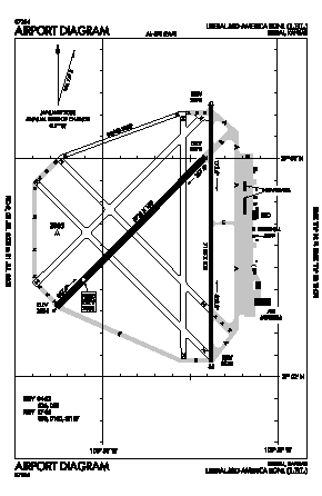 Liberal Mid-america Regional Airport (LBL) diagram