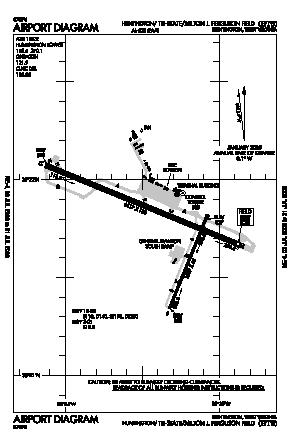 Tri-state/milton J. Ferguson Field Airport (HTS) diagram