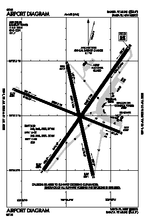 Santa Fe Municipal Airport (SAF) diagram