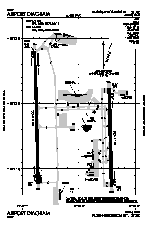 Austin-bergstrom International Airport (AUS) diagram