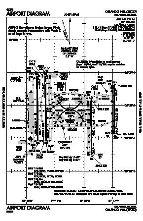Orlando International Airport (MCO) diagram