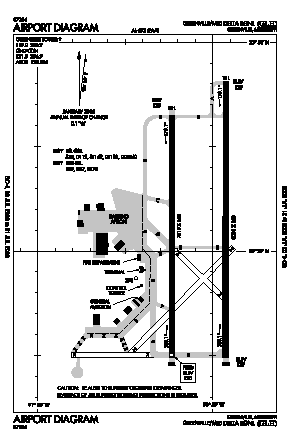 Greenville Mid-delta Airport (GLH) diagram