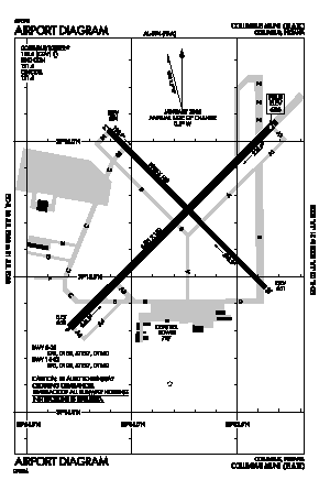 Columbus Municipal Airport (BAK) diagram