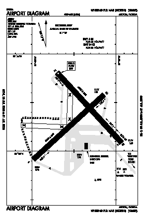 Whiting Field Nas North Airport (NSE) diagram