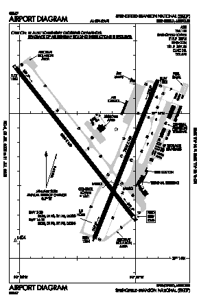 Springfield-branson National Airport (SGF) diagram