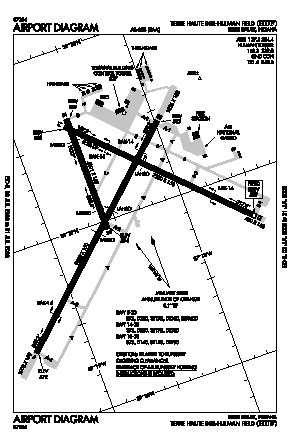 Terre Haute Intl-hulman Field Airport (HUF) diagram