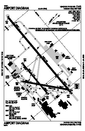 Niagara Falls International Airport (IAG) diagram