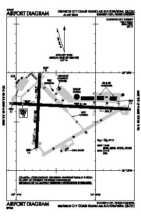 Elizabeth City Cg Air Station/rgnl Airport (ECG) diagram