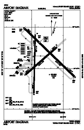 Philip Billard Municipal Airport (TOP) diagram