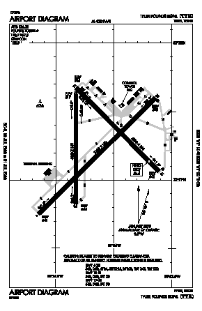 Tyler Pounds Regional Airport (TYR) diagram