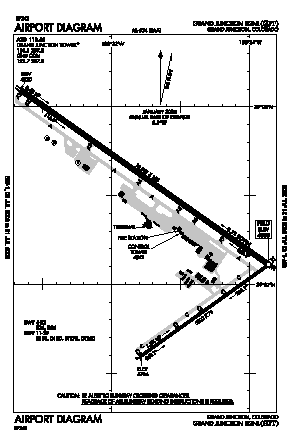 Grand Junction Regional Airport (GJT) diagram