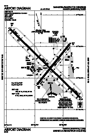 Sarasota/bradenton International Airport (SRQ) diagram