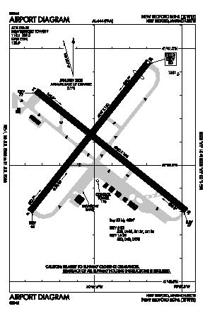 New Bedford Regional Airport (EWB) diagram