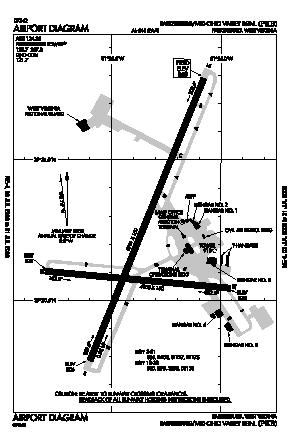 Mid-ohio Valley Regional Airport (PKB) diagram