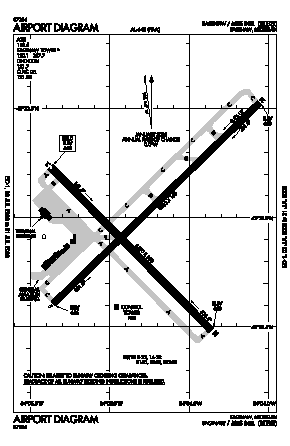 Mbs International Airport (MBS) diagram