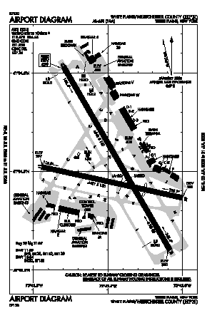 Westchester County Airport (HPN) diagram