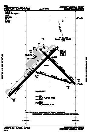 Nantucket Memorial Airport (ACK) diagram